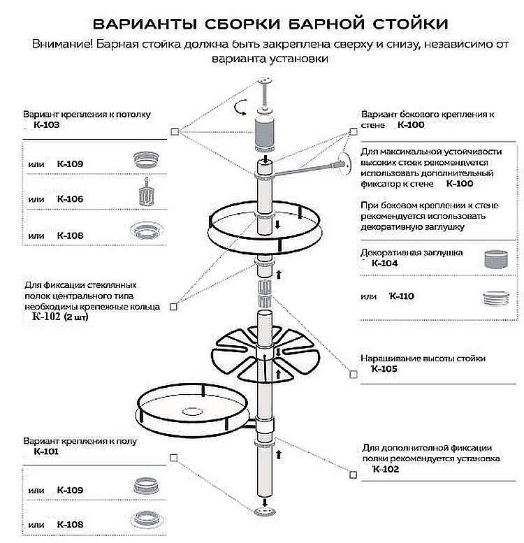 Пример использования барной стойки для кухни