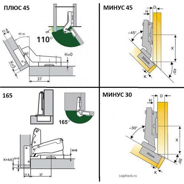 чертежи установки угловых петель