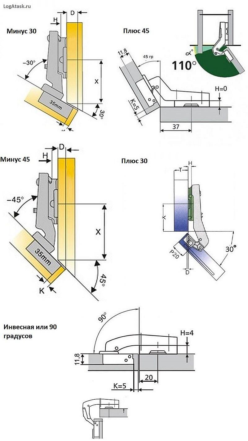 Схемы специальных петель