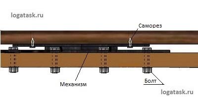 Поворотное устройство -установка и монтаж