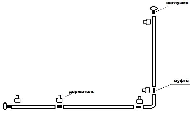 Схема сборки рейлинговой системы