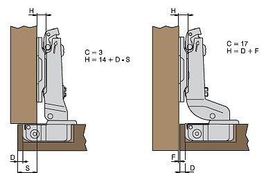 Пример расчета и установки