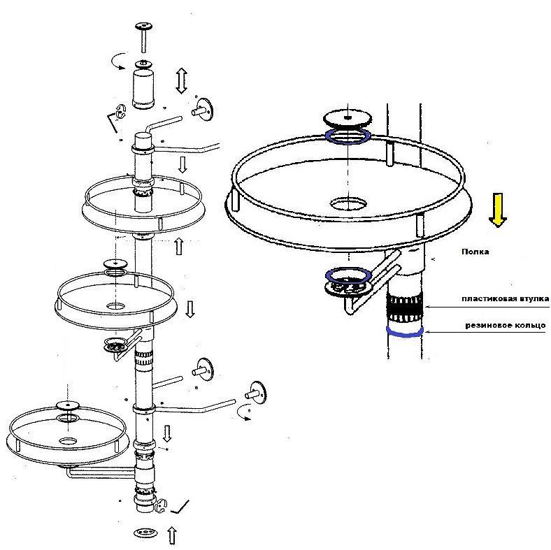 Схема сборки барной стойки.